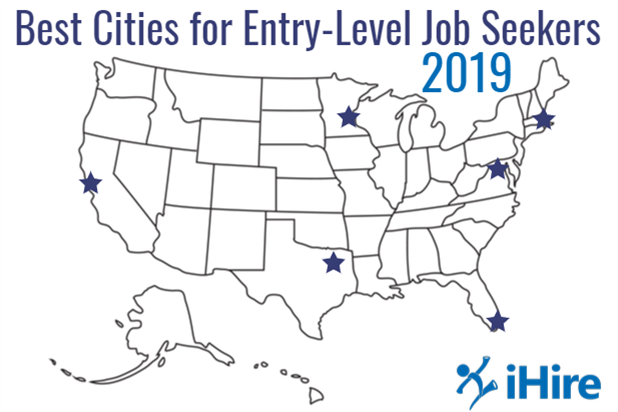 Map of the United States with the best cities for entry-level job seekers marked by stars