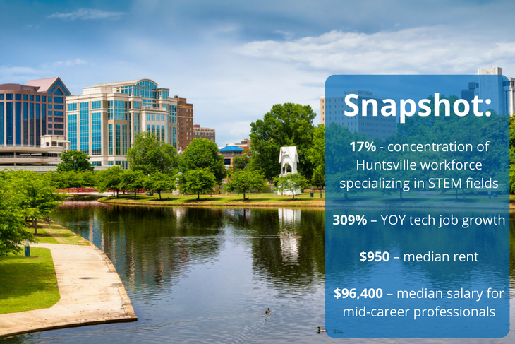 Huntsville, Alabama has a thriving tech workforce