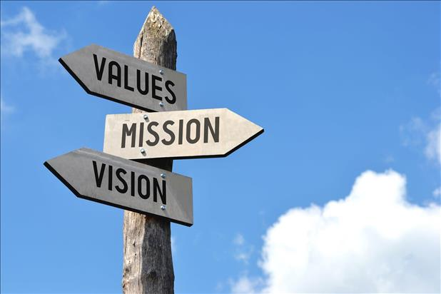 Signpost pointing to values, mission, and vision