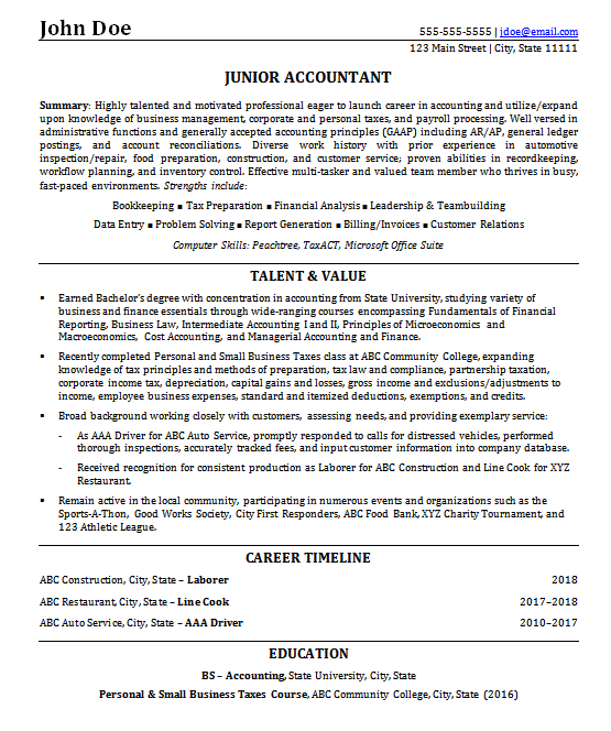 Functional resume sample for career change