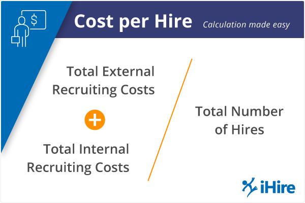 formula for calculating cost per hire