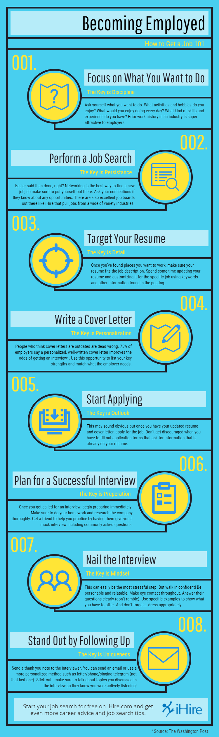 Getting employed 101 infographic