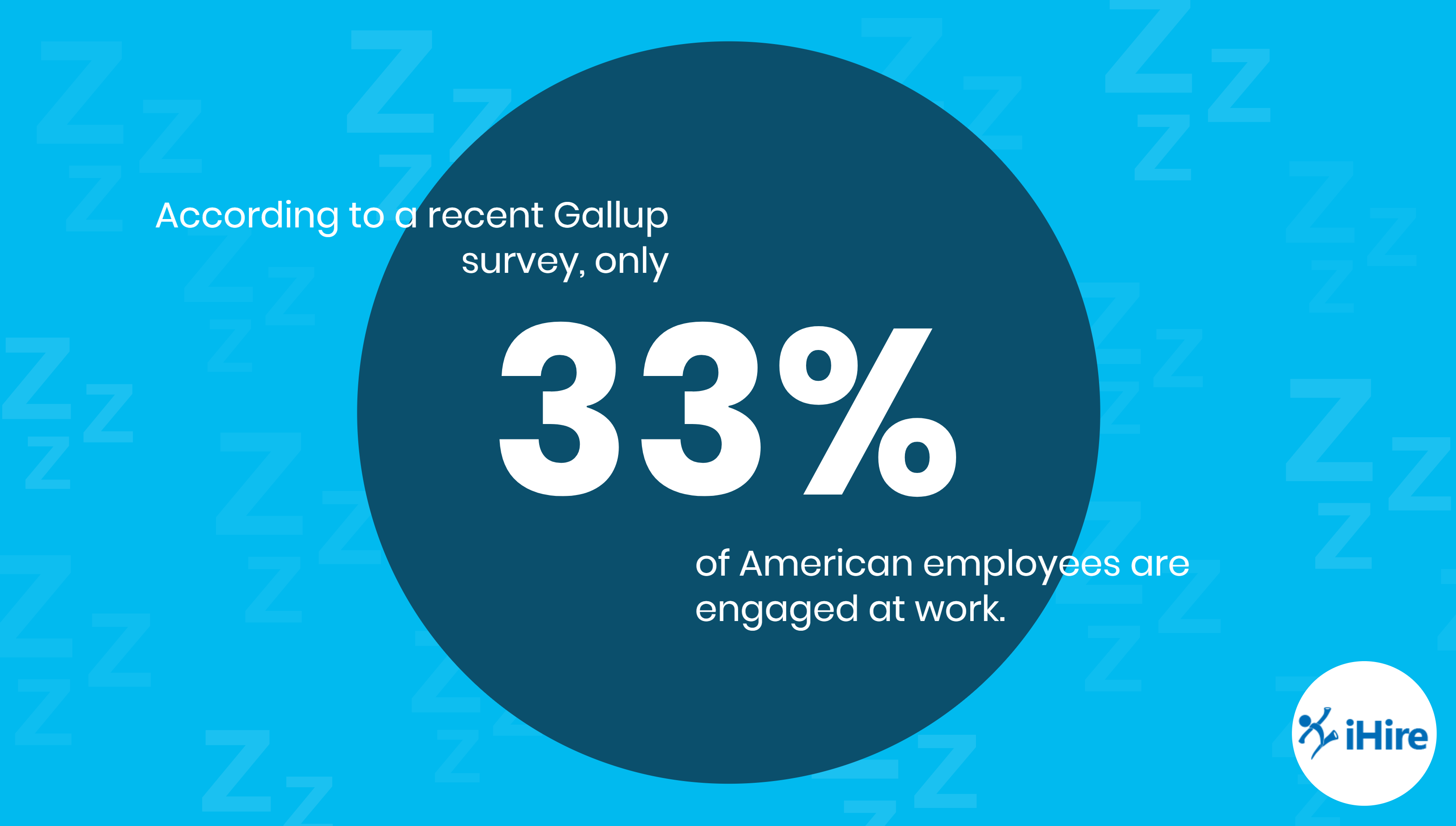 33% of American employees are engaged at work