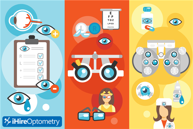 iHire's optometry industry report for February 2018 has the latest data on optometry jobs and job seekers