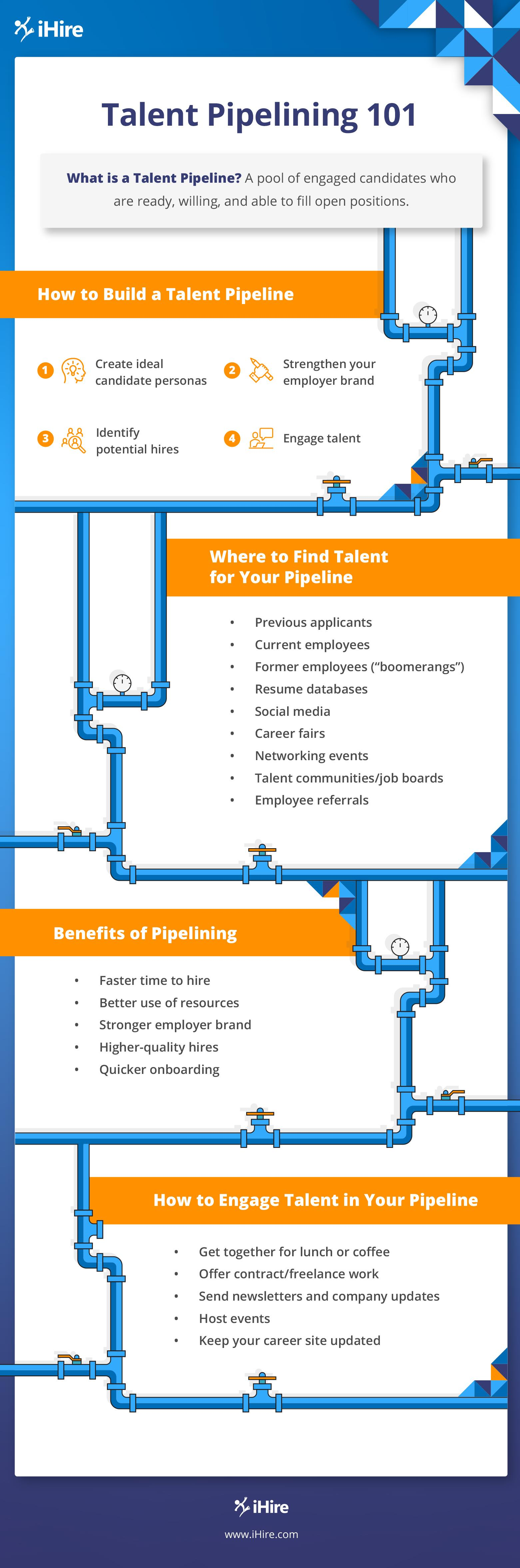 Talent Pipelining Infographic