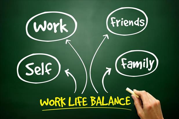 Blackboard showing elements that contribute to work-life balance
