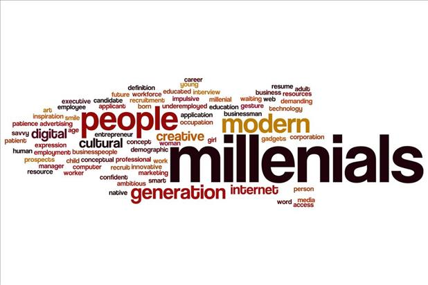 Word cloud listing terms related to the millennial generation