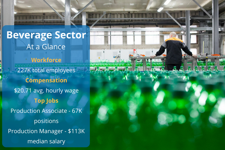 Beverage manufacturing offers stability and career advancement opportunities