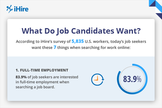 what job seekers want survey