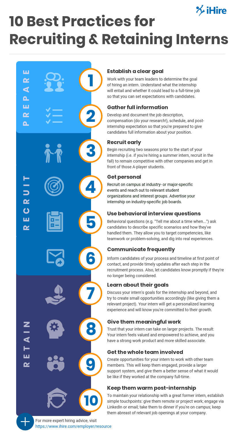 Infographic: 10 Best Practices for Recruiting and Retaining Interns