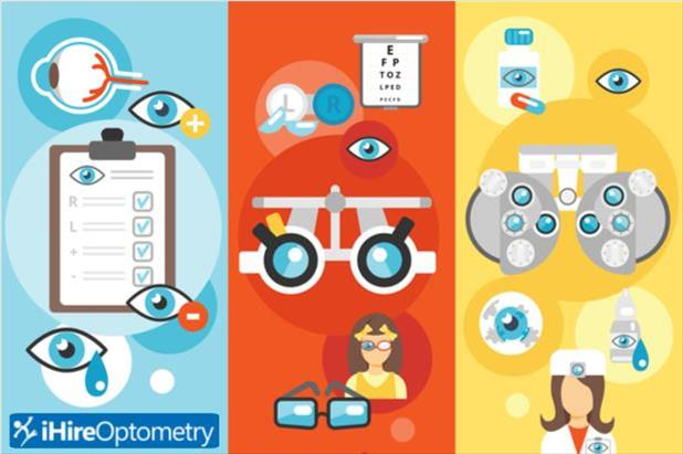 iHire's optometry industry report for December 2017 has the latest data on optometry jobs and job seekers
