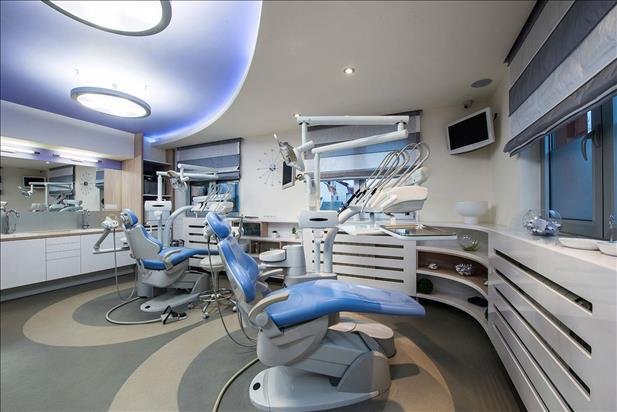 Image result for Dental Practice