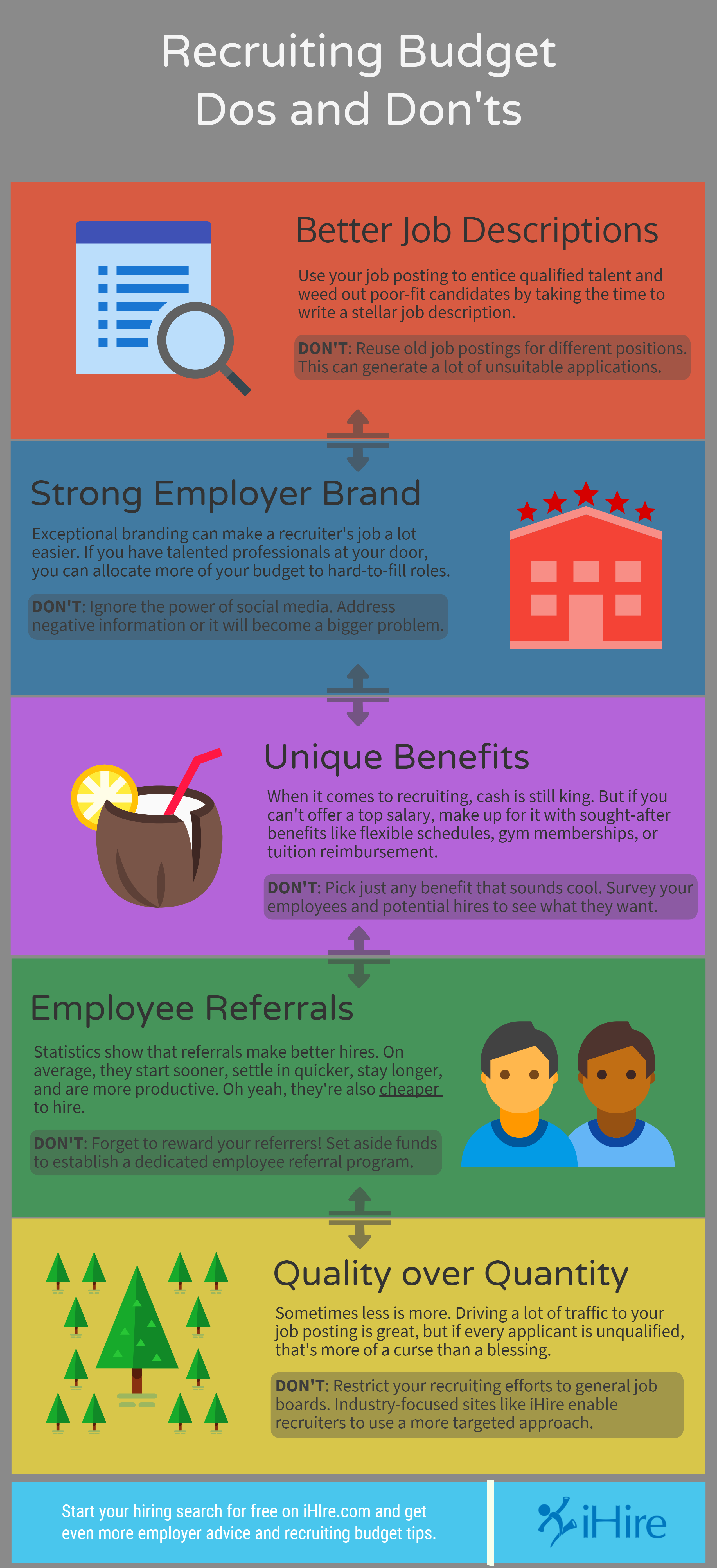 Recruiting budget dos and don'ts infographic