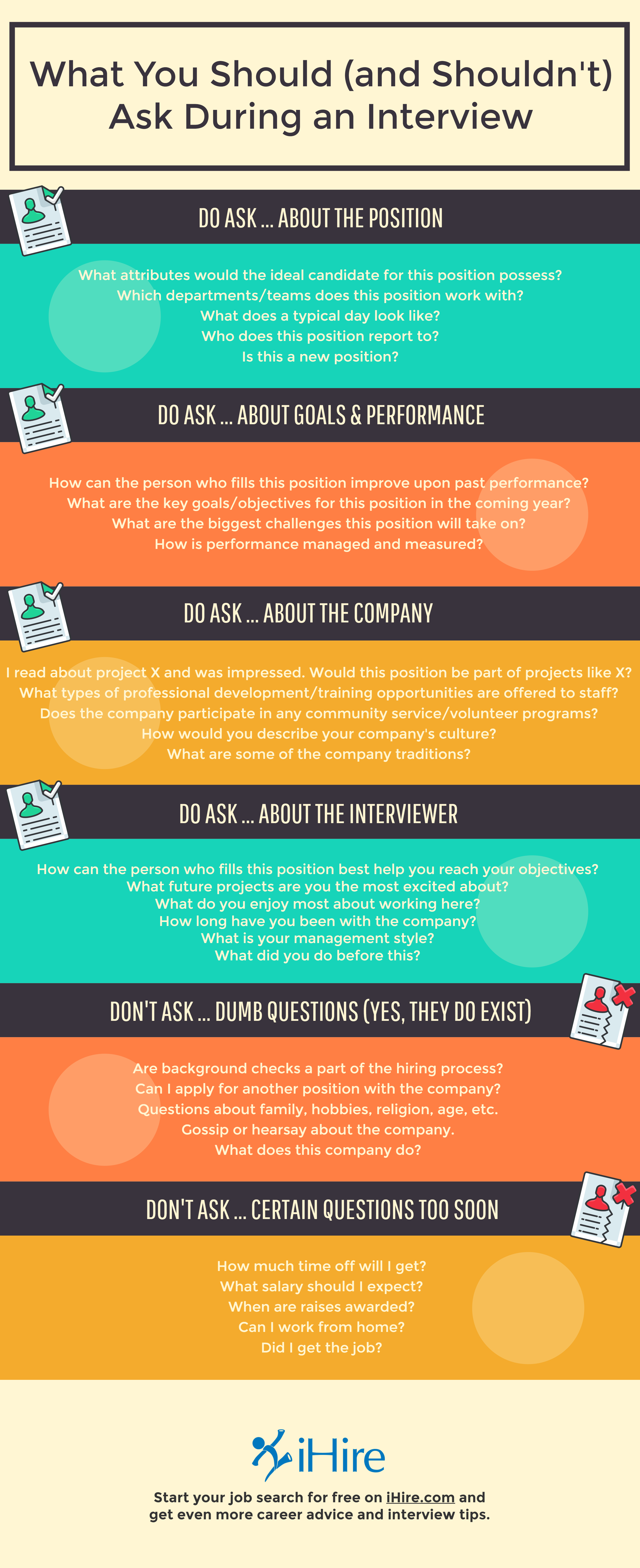 infographic what to ask in an interview ihire infographic