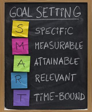 setting goals sports career