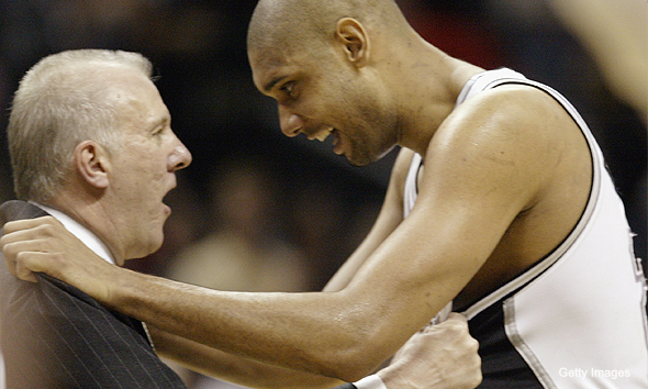 sports careers popovich and duncan always improving