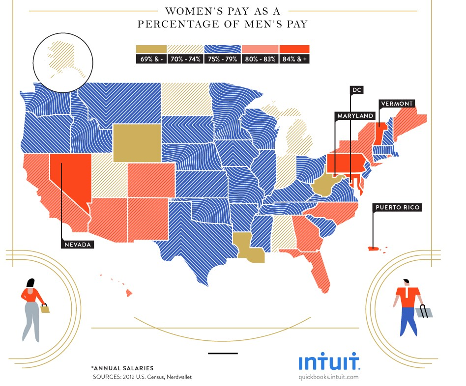 the disparity in pay between men and women