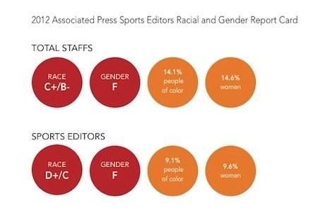 women in sports broadcasting